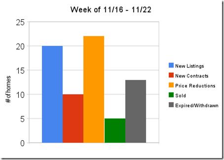 week_of_11_16_-_11_22